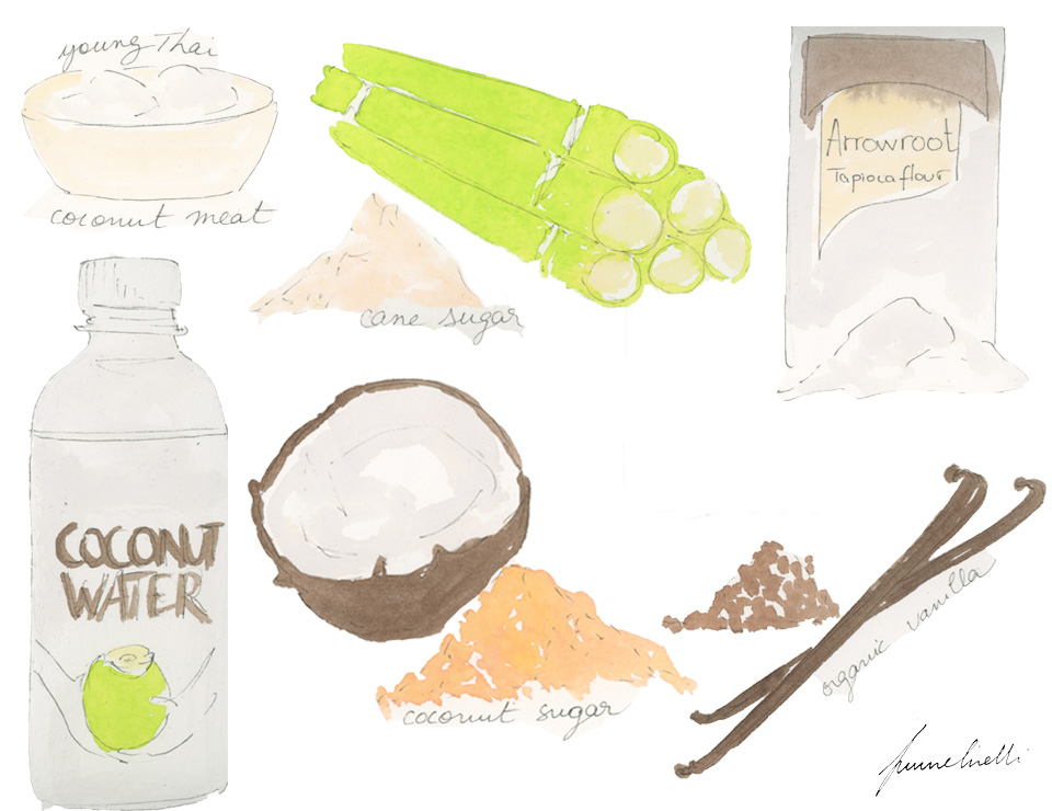 coconut creme brulée ingredients graphic
