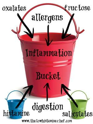 Bucket set. Isolated. Illustration